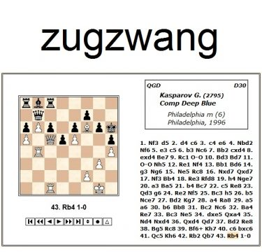 In The Shadow of Sun Tzu, Chess & Jiu Jitsu