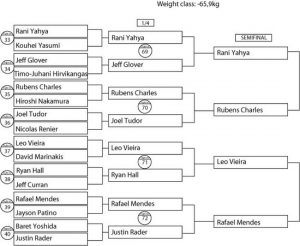 ADCC Brackets Ending Saturday 9/26
